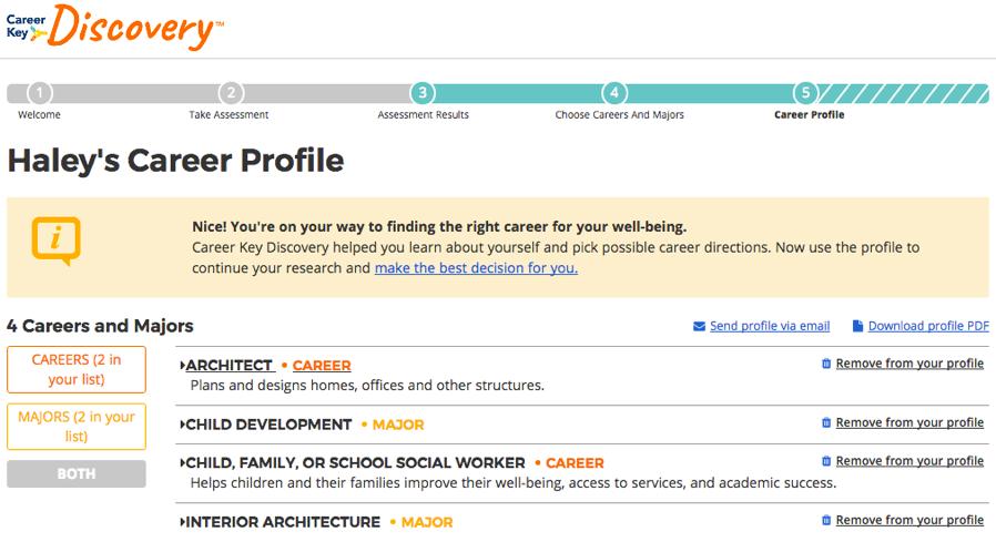 Online Career Tests