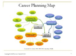 career planning guide Take it a day at a time and use this nursing career planning guide as well as a  utica college accelerated bsn program admissions advisor to.