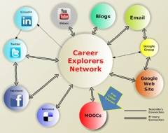 Career and Educational Resources - Magazine cover