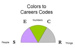 african american kid career test