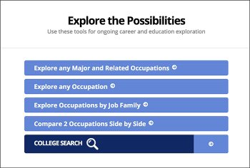 Awesome Career Exploration